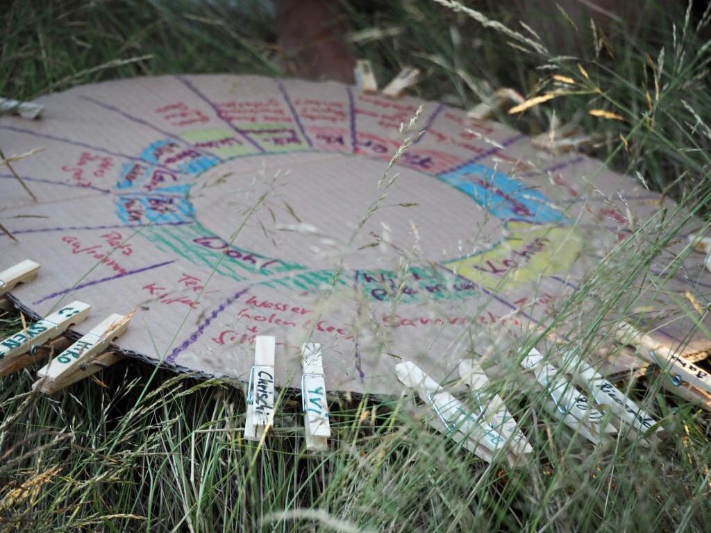 Wildnispädagogik-Ausbildung: Camp Organisation
